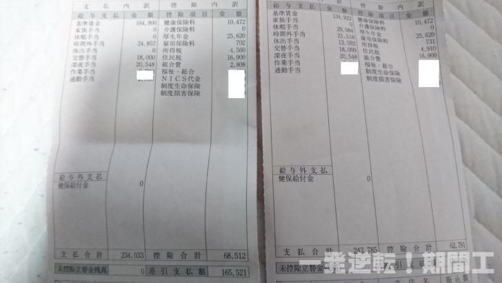 日産九州正社員の給料(2018年7月と8月)